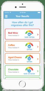 Migraine Trigger Points